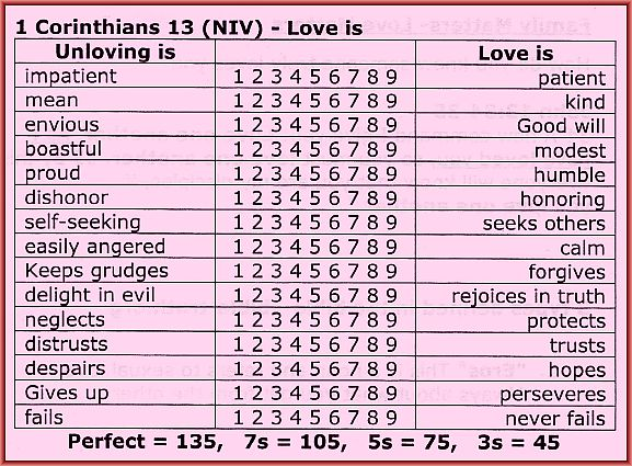 Love - I Corinthians 13 - Personal Character Checklist