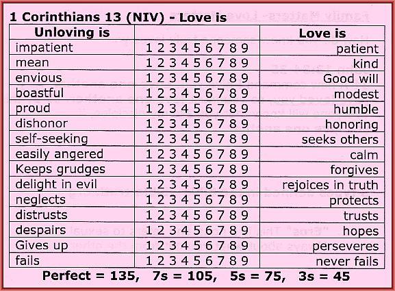 Love - I Corinthians 13 - Personal Character Checklist